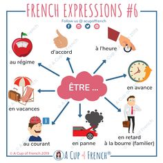 French expressions with ÊTRE – Français – frech French Verbs, French Grammar, French Phrases, English Grammar, French Expressions, Basic French Words, How To Speak French, Learn French, French Language Lessons
