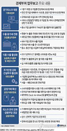 <그래픽> 경제부처 업무보고 주요 내용