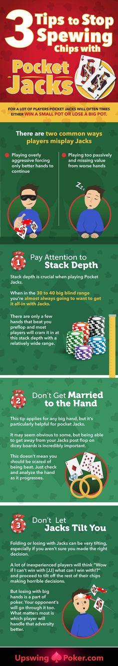 Gambling winning vs losses