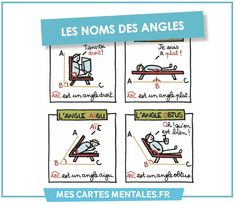Angles, France, Rules Of Grammar, Vocabulary, Tips And Tricks, Exercise, Cards, French Resources