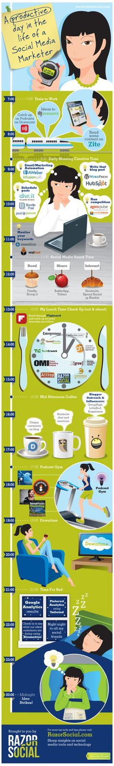 Infographie: 29 outils pertinents pour le webmarketing