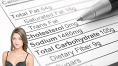 What on Earth Is 'Ugly Cholesterol' and How Dangerous Is It