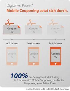 Digital vs. Papier? #Couponing