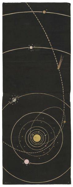 planetaryfolklore: mythologyofblue:Wall... - Radiolab