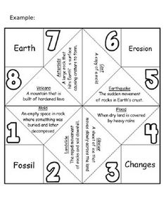 This EDITABLE TEMPLATE is a new and fun way for your students to learn their vocabulary words. This origami game holds 12 words and 8 definitions. I use it for science, but it is easily adaptable for nearly any subject from through grade. Origami Fortune Teller Template, Origami Game, Vocabulary Words, Catcher, Crafts For Kids, Student, Science, Templates, Learning