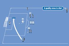 Teach your players how to get in the box and scoring from crosses and your team will score plenty of goals. The practices in this session will improve individual crossing, movement in the penalty area to lose a marker, heading and shooting from crosses. Football Training Drills, Soccer Drills, Soccer Coaching, Goals, Teaching, How To Plan, Box, Football Soccer, Soccer Workouts