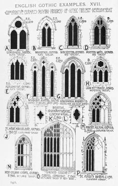 europeanarchitecture: Comparative examples of English Gothic windows and doorways A History of Architecture on the Comparative Method by Sir Banister Fletche