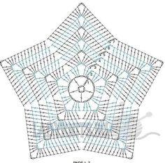 Patrones Gratis De Crochet: Manta De Ape – Diy Crafts – Knit & Share – Stricken … – Awesome Knitting Ideas and Newest Knitting Models Crochet Bedspread Pattern, Crochet Ripple Blanket, Crochet Cushions, Crochet Blanket Patterns, Doily Patterns, Diy Crafts Knitting, Diy Crafts Crochet, Crochet Projects, Diy Projects