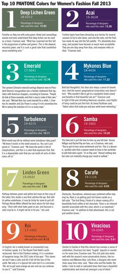 top 10 colors for fall 2013