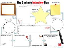 The 5 Minute Interview Plan from Teacher Toolkit #5MinPlan
