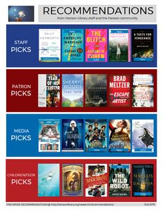 Recent book and media recommendations from Hanson Public Library staff and Hanson community members! July 18th, Public, Community, Book, Book Illustrations, Books
