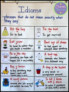 English Writing Skills, English Lessons, English Words, Learn English, English Grammar, Teaching Grammar, Teaching Writing, Teaching English, Grammar Games