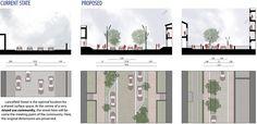 Street Sections Straßenabschnitte Architecture Board, Concept Architecture, Landscape Architecture, Urban Landscape, Landscape Design, Garden Design, Corridor Design, Bar Image, Architectural Section