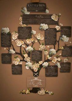 oturma planı fikirleri oturma planı masa düzeni farklı düğün fikirleri düğün oturma planı düğün masa düzeni düğün fikirleri