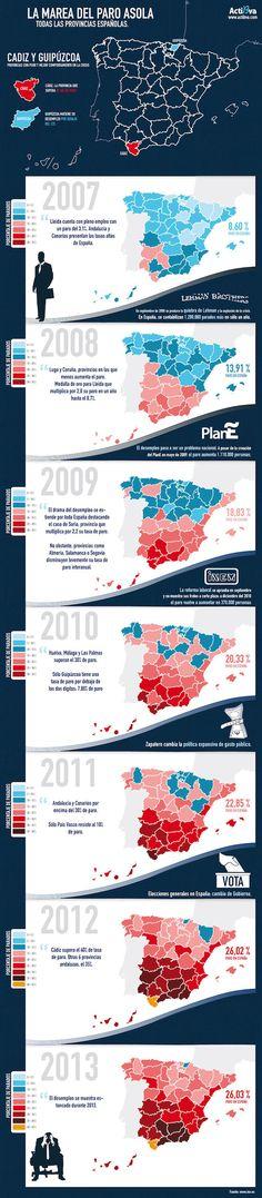 Evolución del paro en España 2007-2013. #empleo #trabajo #infografia #infographic  www.erafbadia.blogspot.com