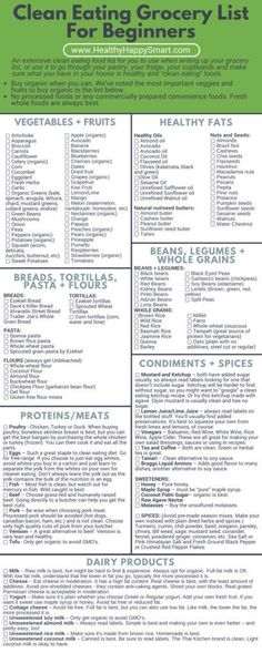 Simple & Healthy clean eating grocery list. Eating healthy to lose weight. Foods that help you lose weight. Healthy shopping List. Food list for beginners.