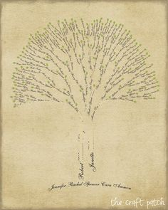 Family Tree Art - The Craft Patch