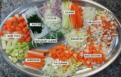 Resultado de imagen para tecnicas de cortes de verduras