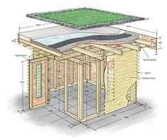 Oltre 1000 idee su case di legno su pinterest case for Planimetrie semplici della casetta di legno