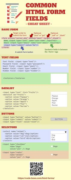 This beginner's tutorial will walk you through how to create a basic HTML form, the form fields plus attributes. Web Design Trends, Web Design Websites, Online Web Design, Web Design Quotes, Ui Design, Web Design Tips, Web Design Tutorials, Web Design Company, Learn Computer Coding