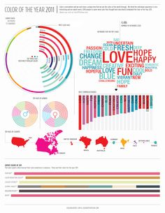 Color of the Year 2011: By the People [infographic] ~ http://clrlv.rs/z2rnkp  via @COLOURlovers