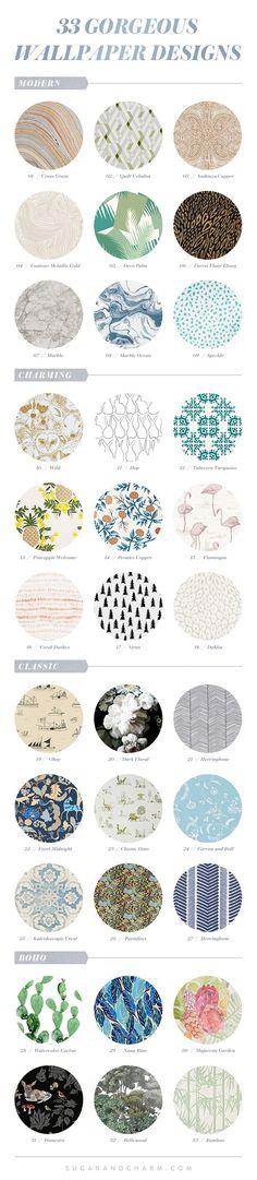33 Gorgeous Wallpaper Designs // Home Decor // Wallpaper // Interior Design