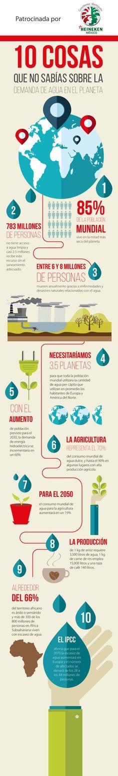 Cuauhtémoc Moctezuma nos presenta 10 datos sobre el agua que nos harán reflexionar. http://www.expoknews.com/10-datos-que-te-haran-reflexionar-tu-consumo-de-agua/