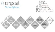 CRYSTAL High Gloss, Feelings, Crystals, Words, Jitter Glitter, Crystal, Horses
