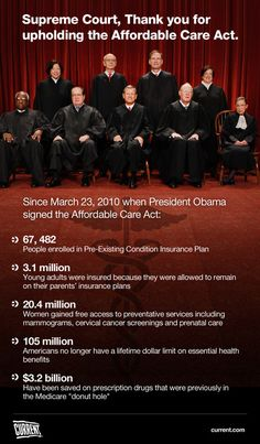 The Affordable Care Act by the numbers, since it was signed until it was upheld