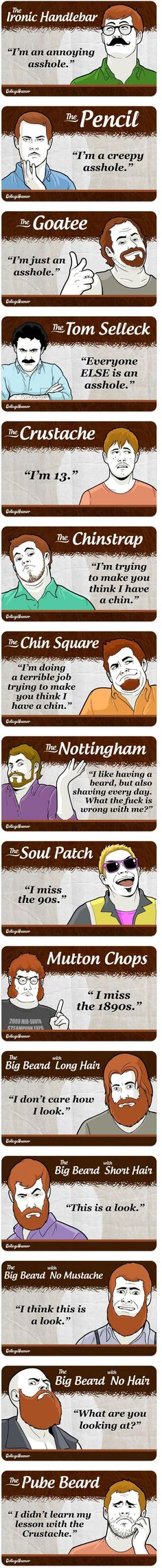 What you're saying with your facial hair