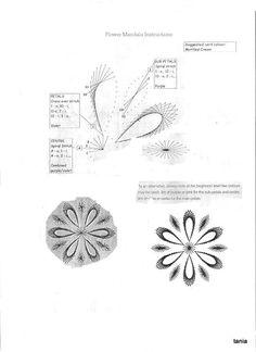Flower mandala Stitching Card pattern