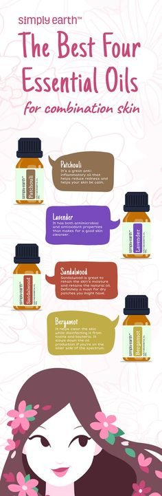 Choosing your skin care products is important for things not to get worst. Most of the products available on the market have too many chemicals which may do more harm to your skin.  On our blog, are four essential oils you can use to manage your combination skin.