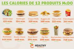 Gotta nutrition explanation to produce any meal healthier. Visit this quite clever nutrition image reference 1390070481 today. Human Nutrition, Nutrition Store, Nutrition And Dietetics, Nutrition Guide, Nutrition Plans, Nutrition Education, Sports Nutrition, Healthy Prepared Meals, Healthy Diet Recipes