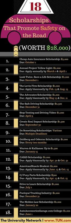18 Scholarships That Promote Safety on the Road Worth 28000 Offer your insight or creative solutions for a chance to win some scholarship money Financial Aid For College, College Fund, College Planning, Online College, Education College, College Dorms, Physical Education, College School, Tips
