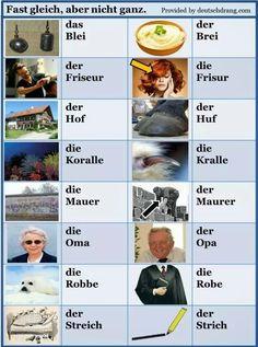 Sa+invatam+impreuna+limba+germana!Acum+si+tu+poti+invata+Germana+Rapid+si+cu+efort+minim!+Curs+de+limba+germana+la+nivel+International+(22).jpg (713×960)