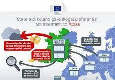 """Képtalálat a következőre: """"Mcdonald tax fraud luxemburg"""""""