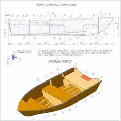 чертежи Wooden Boat Kits, Wooden Model Boats, Wooden Boat Building, Boat Building Plans, Wood Boats, Boat Bookcase, Duck Boat Blind, Cruiser Boat, Boat Drawing