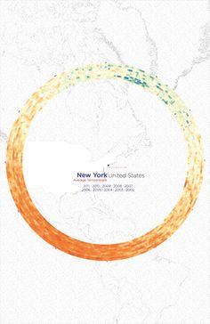 Colourdar - New York 2011-2002 | Visual.ly