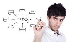 Die Suchmaschinenoptimierung ist ein Zusammenspiel vieler Faktoren