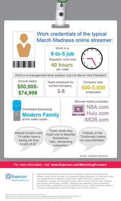 Are your colleagues streaming the NCAA tournament online from work? A guide to spotting them at the office. www.experian.com/simmons