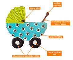 Baby Buggy Cake - Baby Shower Ideas - Parenting.com