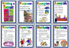 Literacy Resource - Features of Recount Texts, Instant Display English Teaching Resources, Reading Resources, Teaching Reading, Recount Writing, Narrative Writing, Formal Letter Writing, Teaching Displays, Sets Math, Instant Display