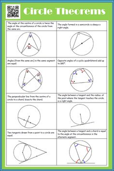 90 Best Maths GCSE - Past Papers, Revision checklists, Grade Boundaries and other stuff to help you revise. Gcse Maths Revision, Maths Exam, Gcse Ict, Teaching Geometry, Teaching Math, Gcse Past Papers, Circle Math, Circle Geometry, Circle Theorems