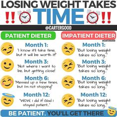 """Repost from @cartergood - Wanna know the one thing  that nearly every struggling dieter has in common?   A lack of PATIENCE    It's the reason people repeatedly fall for the latest FAD diets or shovel out wads of cash for ridiculous weight loss products they see on T.V. ...   Deep down they know those things don't work.  But it's hard to resist when they promise results like """"30 pounds down in 30 days!"""" or """"a slim belly in just two weeks!""""    HERE'S THE TRUTH : losing weight is going to take…"""