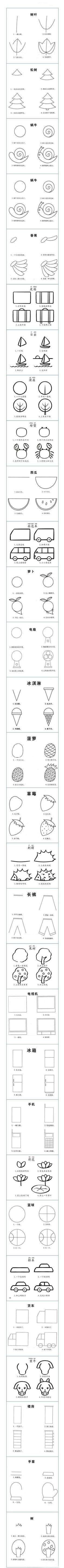 How to draw...useful for Pictionary and Tetetrations games.