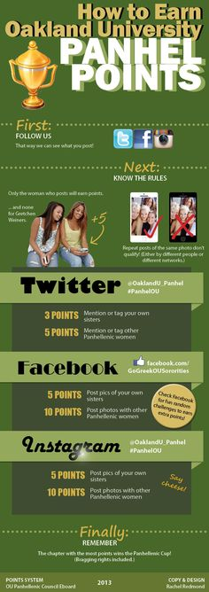 Cool idea to enhance positive social media, Oakland University College Panhellenic Council Panhellenic Point system