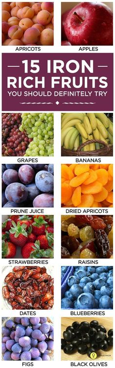 nutrition healthy food weight loss fitness tips Iron is one of the most necessary micro nutrients that the body required. Here we have listed some of the fruits rich in iron that you can add to . Healthy Tips, Healthy Choices, Healthy Snacks, Healthy Recipes, Healthy Popcorn, Healthy Drinks, Healthy Weight, Foods With Iron, Foods High In Iron