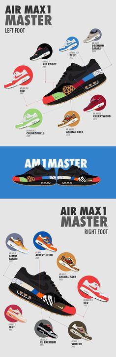 Nike Air Max 1 Master – Les inspirations | Sneakers.fr