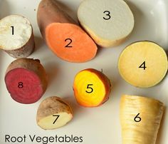 The root veggies we used for our chips included the following: Yucca Sweet Potato Turnip Rutabaga Golden Beet Parsnip Russet Potato Red Beet