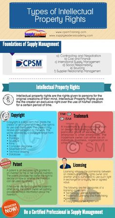 Supply Leaders Academy Cheat Sheet for CPSM Certification